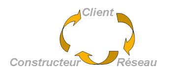 service-client-renault-toulouse-lardenne