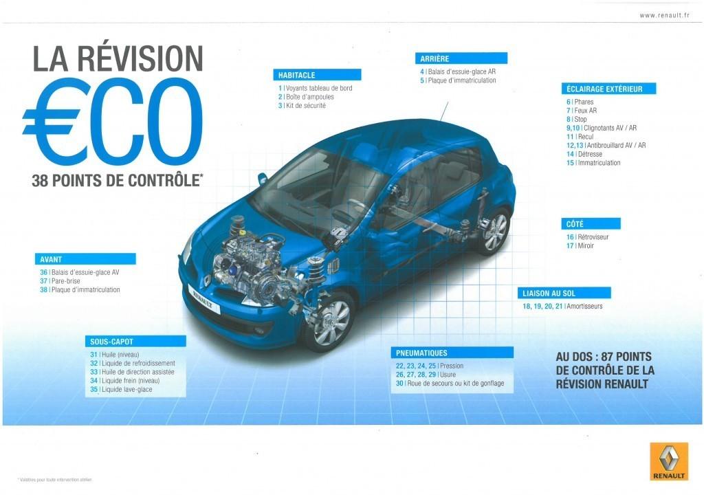 38pt-controle-rev-€co-1024x723